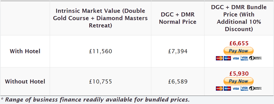 Bundle pricing table