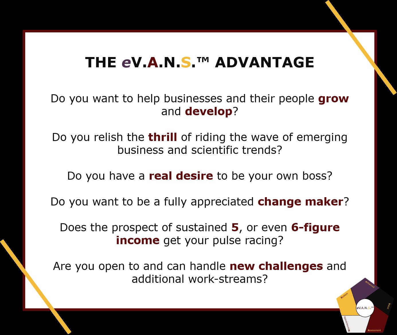 Get the eV.A.N.S.™ Advantage for SVS Associates